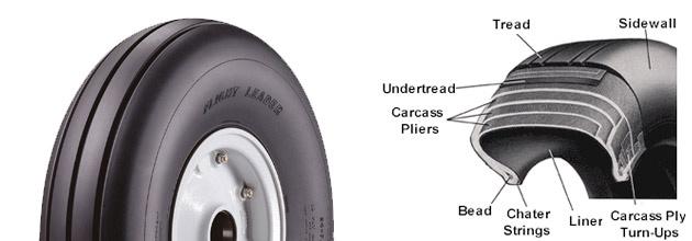 aircraft tyres desser retread retreading company service repair airplane tyre retreads remoulds